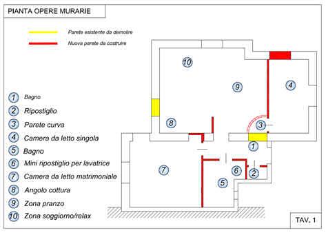 progetto appartamento