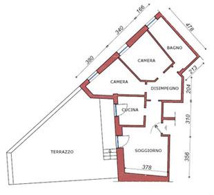 dimensioni appartamento